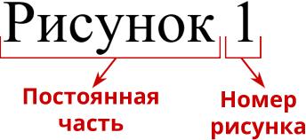 Название объекта