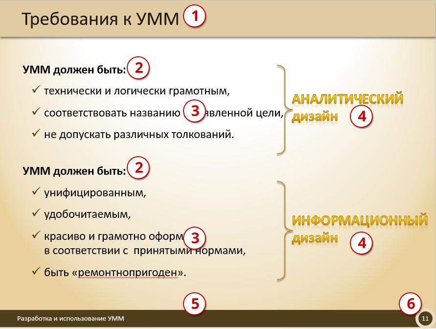 4 правила оформления слайдов