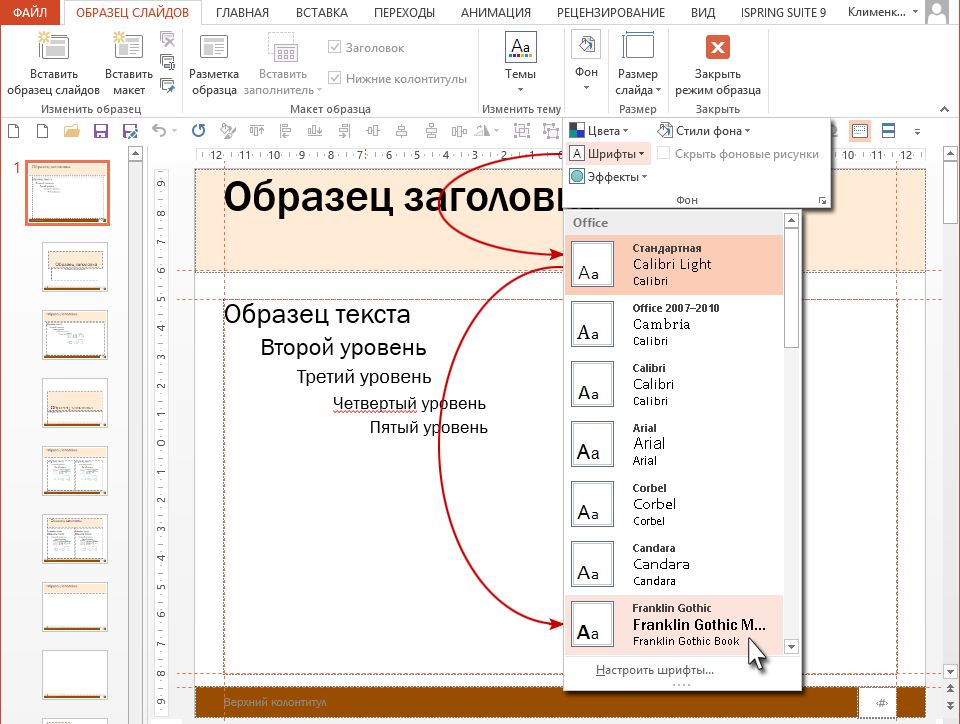 Шрифты в презентации