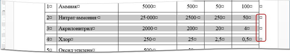 Строчки таблицы