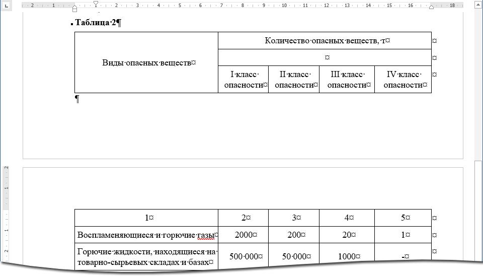 разделение таблицы