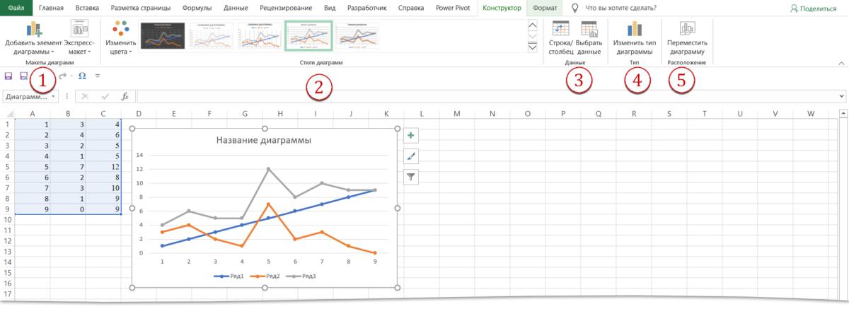 диаграмма в Excel