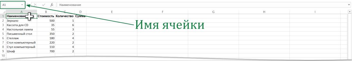 Имя ячейки Excel