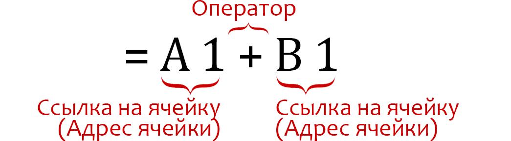 формула excel