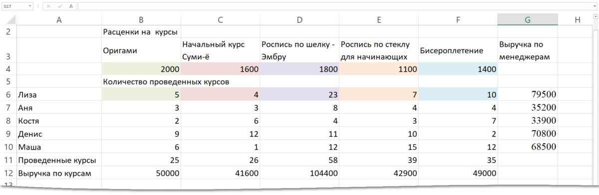 форматирование таблицы