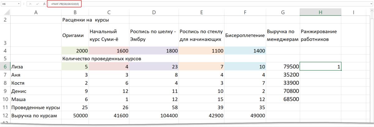Функция РАНГ.РВ