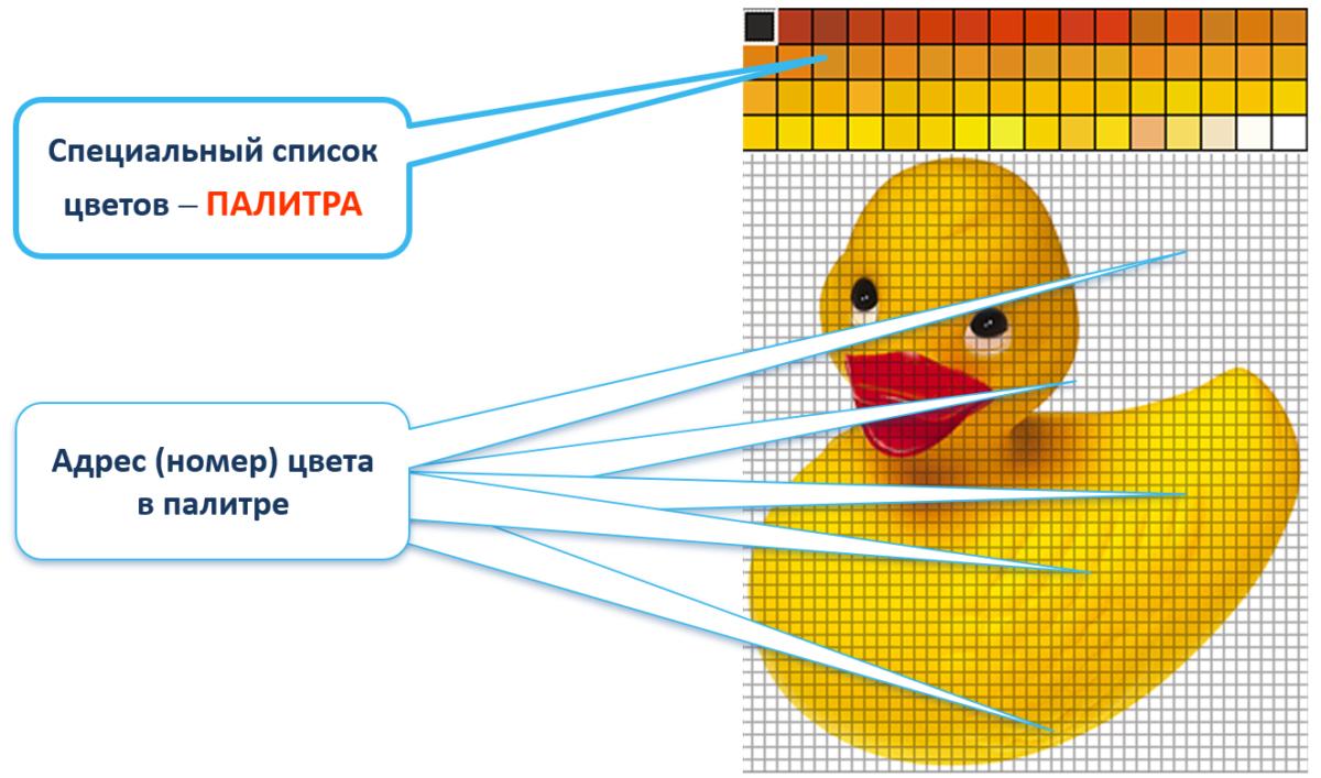 Формат графического файла