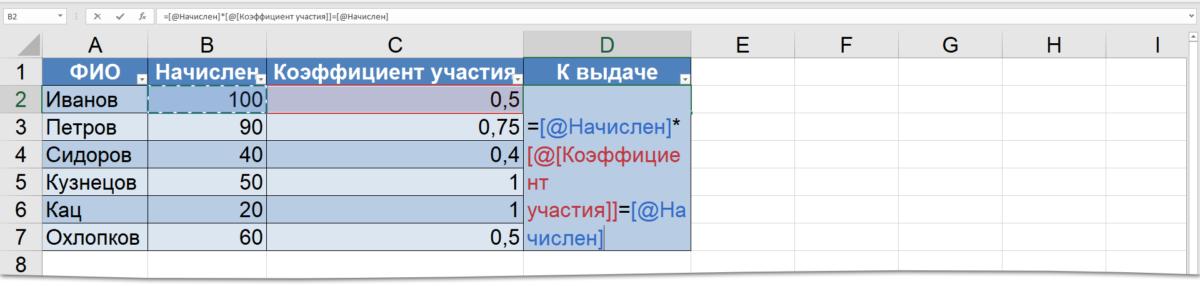 формула в таблице